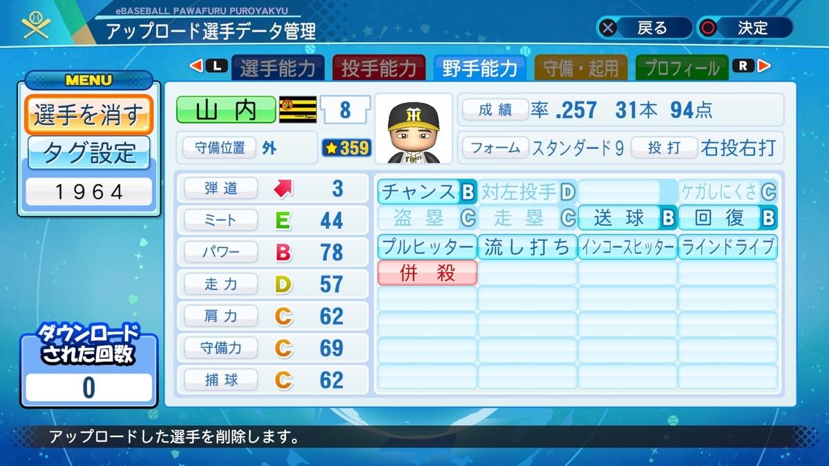 f:id:Harumaki_0924:20200801231144j:plain