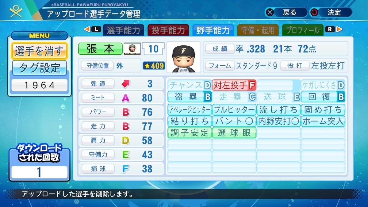 f:id:Harumaki_0924:20200801233508j:plain