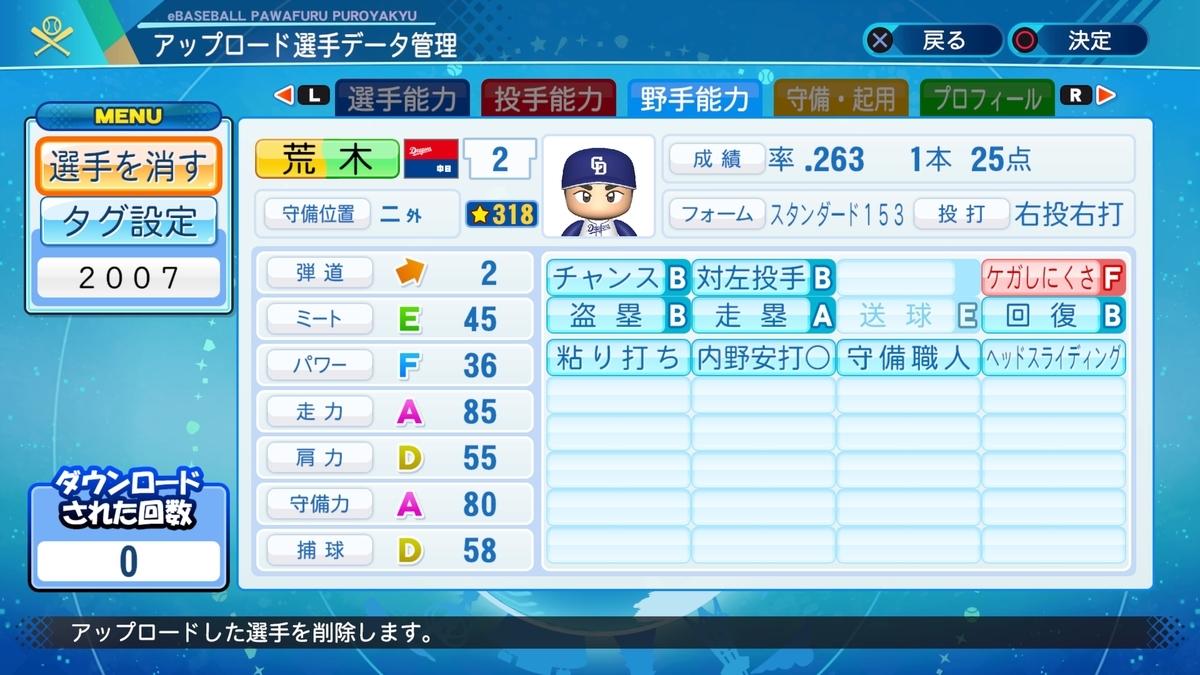f:id:Harumaki_0924:20200812143310j:plain