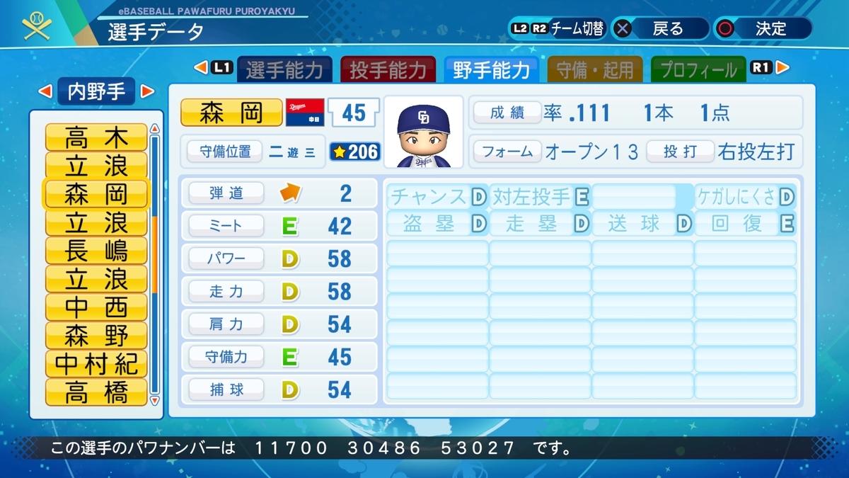 f:id:Harumaki_0924:20200812151847j:plain