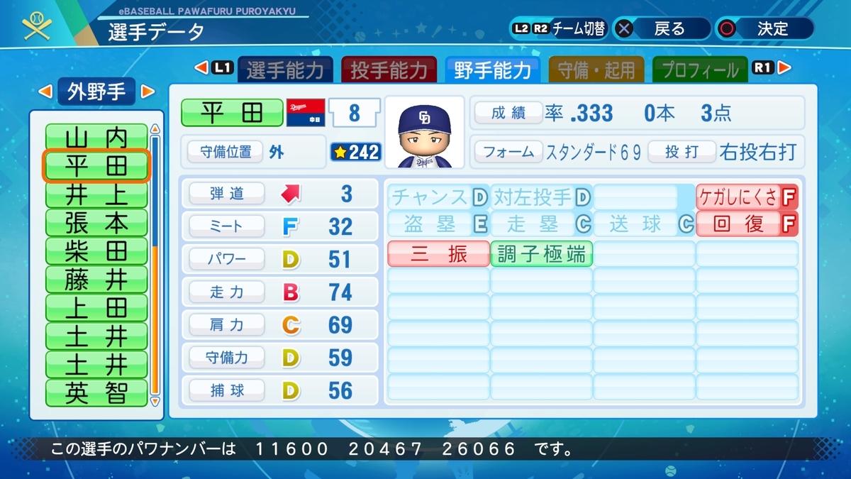 f:id:Harumaki_0924:20200812151859j:plain