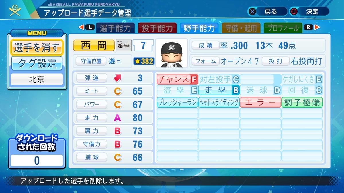 f:id:Harumaki_0924:20201016110208j:plain