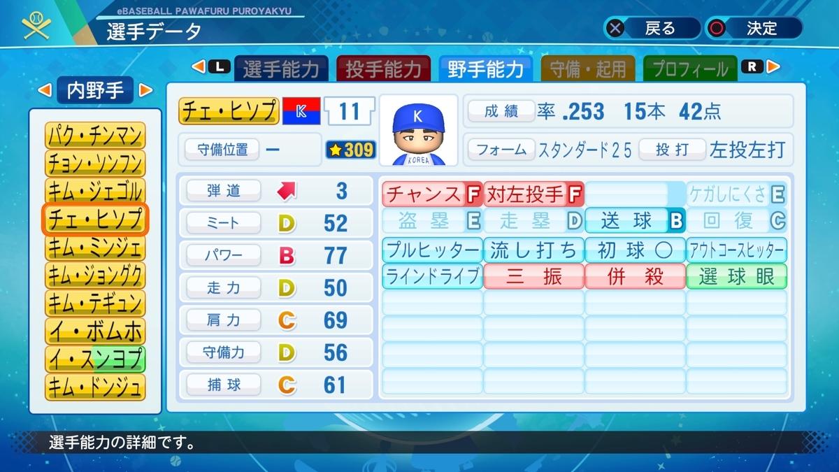 f:id:Harumaki_0924:20201201223803j:plain