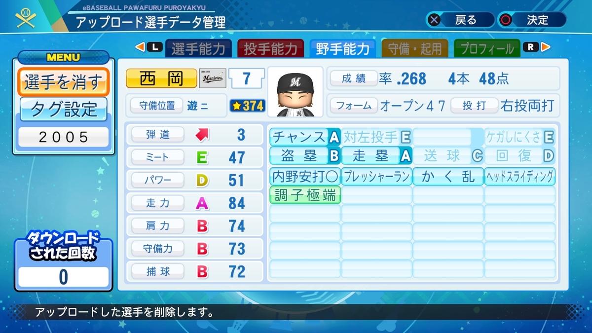 f:id:Harumaki_0924:20210218091709j:plain