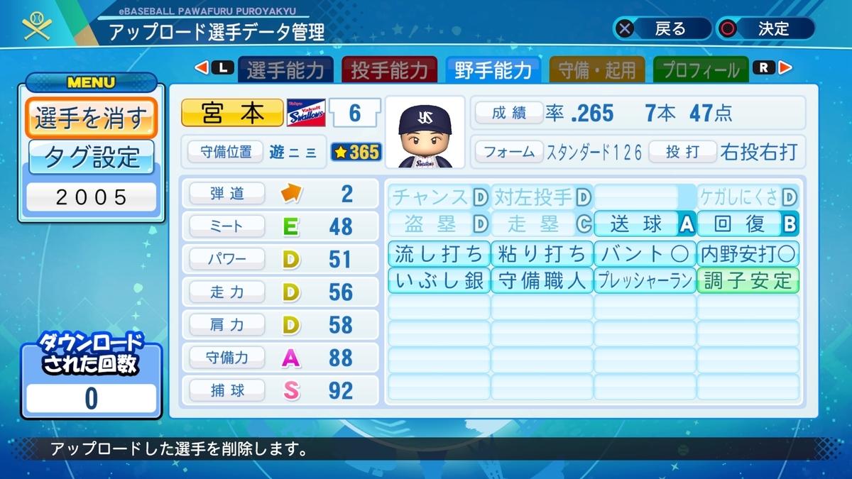 f:id:Harumaki_0924:20210219004101j:plain