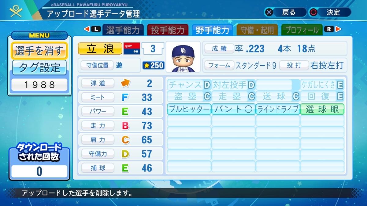 f:id:Harumaki_0924:20210220223056j:plain