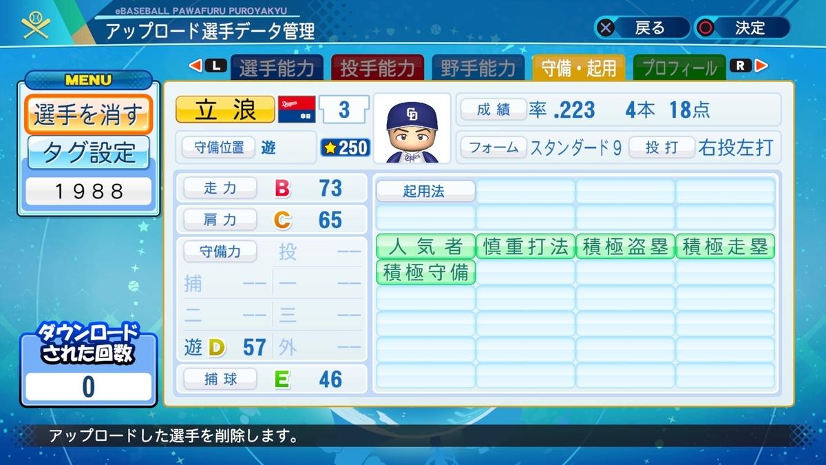 f:id:Harumaki_0924:20210220223253j:plain