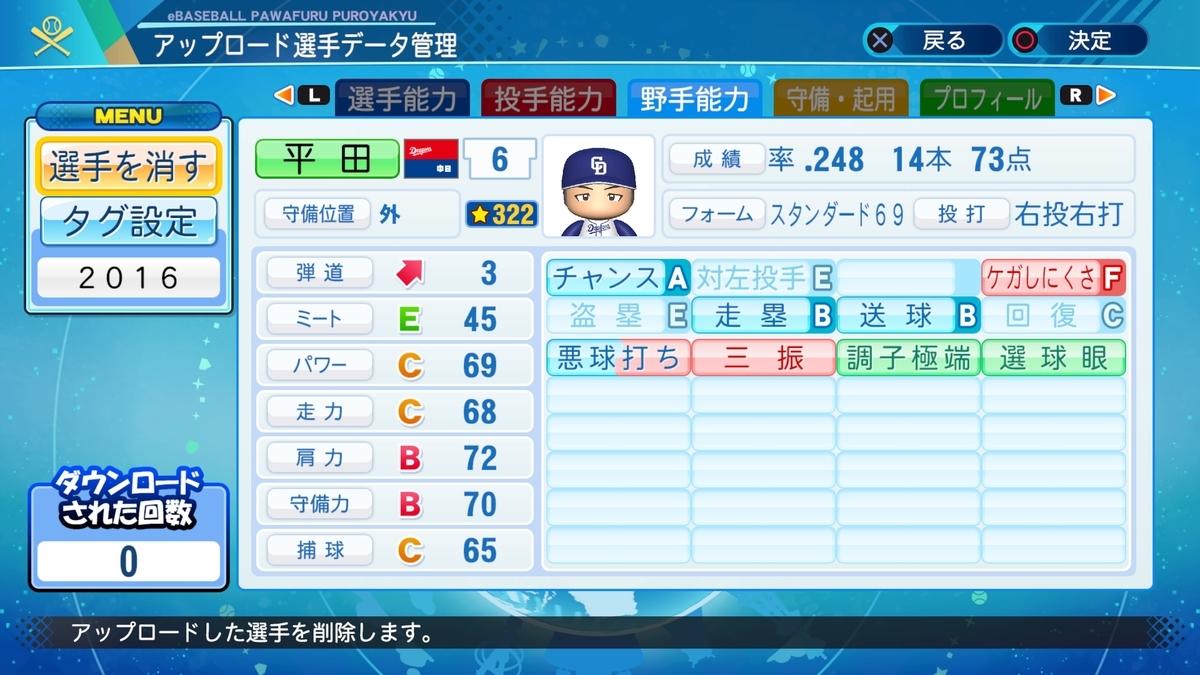 f:id:Harumaki_0924:20210313215559j:plain