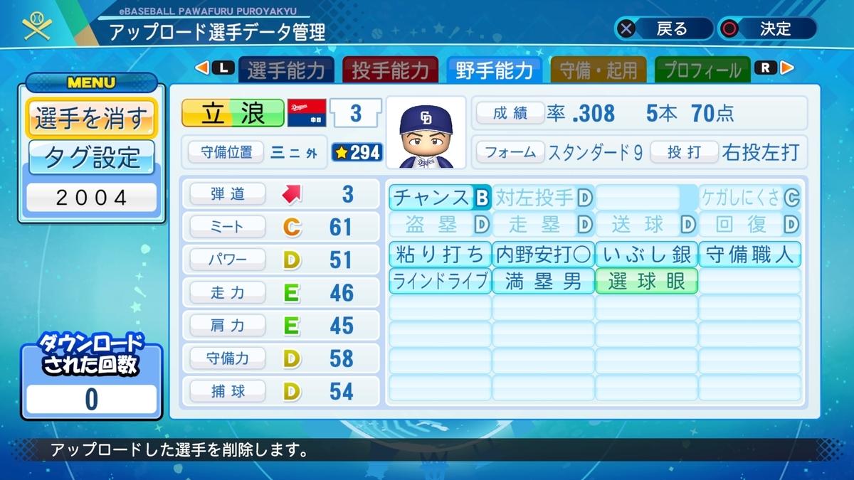 f:id:Harumaki_0924:20210813121226j:plain