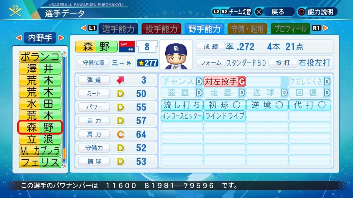 f:id:Harumaki_0924:20210822190045j:plain