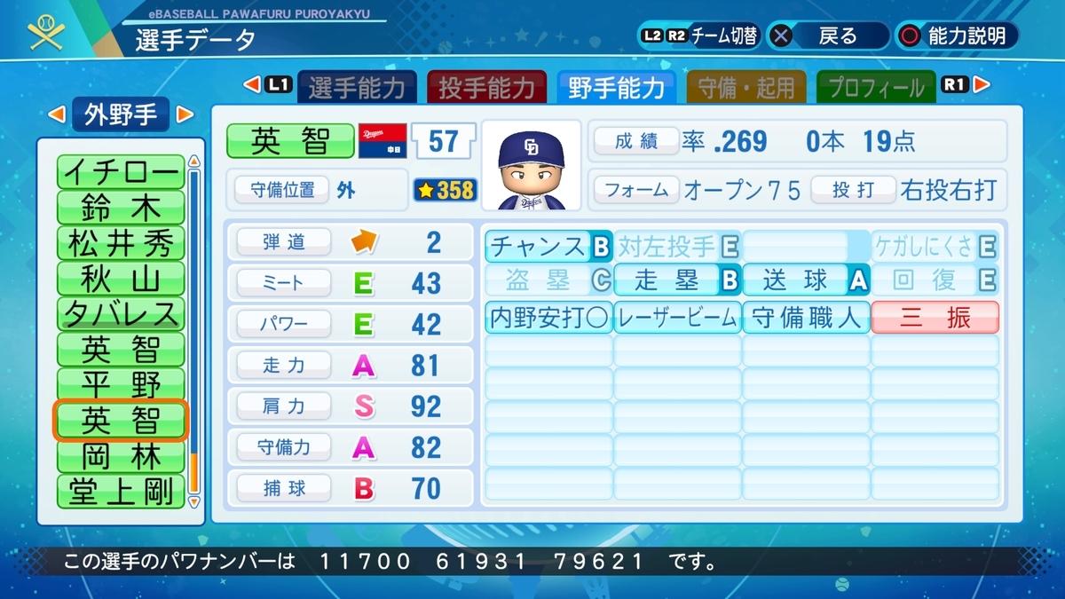 f:id:Harumaki_0924:20210822190059j:plain
