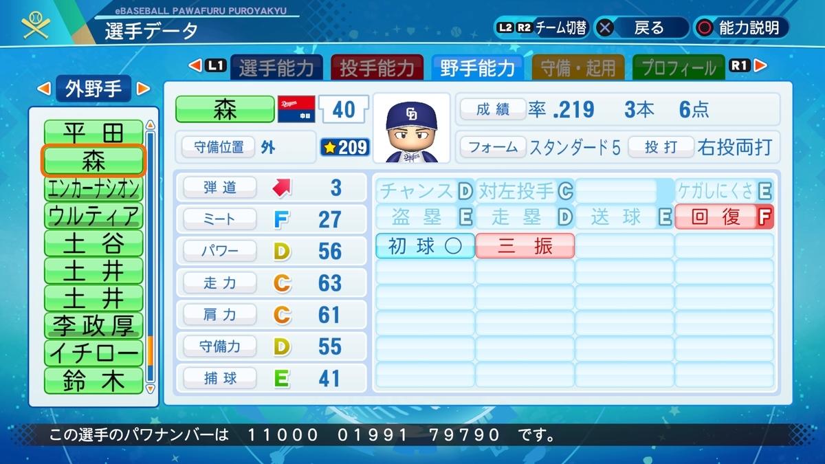 f:id:Harumaki_0924:20210822190107j:plain