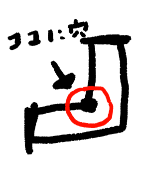 f:id:Haruosan:20190528023704p:plain