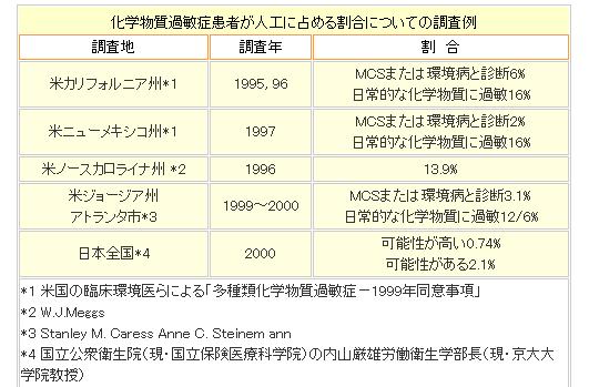 f:id:Harvest7777:20201113143833p:plain