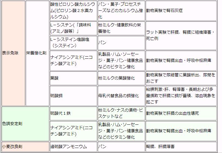 f:id:Harvest7777:20201226133743p:plain