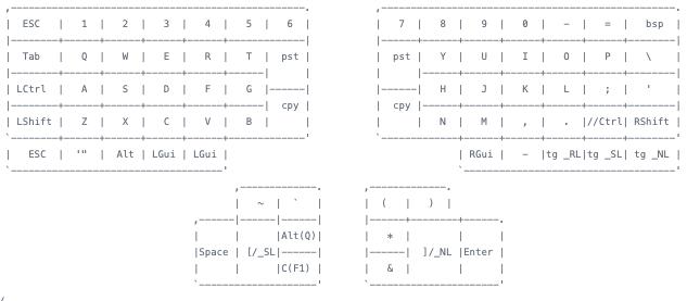 f:id:Hash:20200103054255p:plain