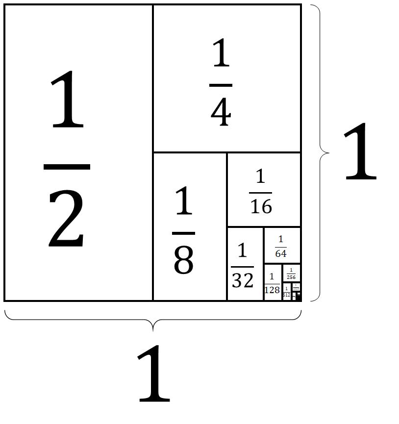 f:id:Hassium277:20210619211216p:plain