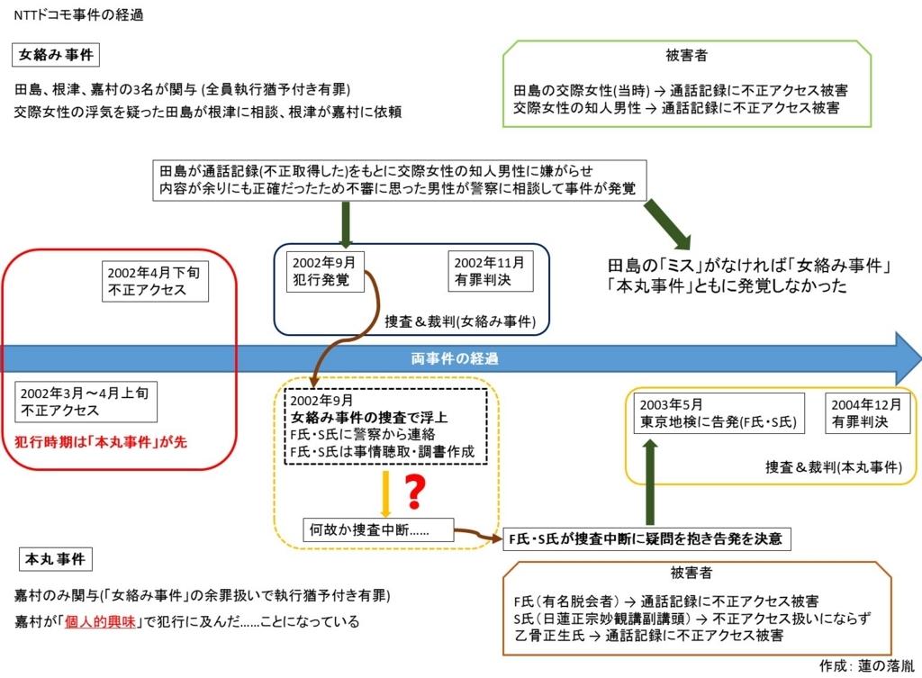 f:id:Hasunorakuin:20180109033701j:plain