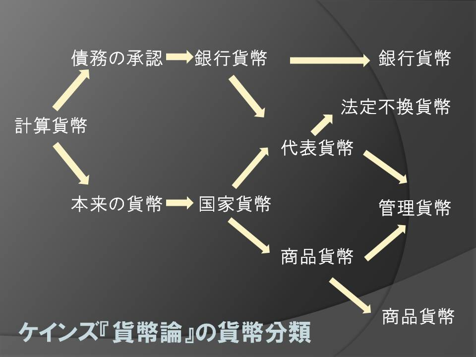f:id:HatsugenToday:20190630220257j:plain