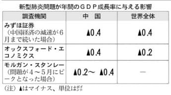 f:id:HatsugenToday:20200205005849j:plain