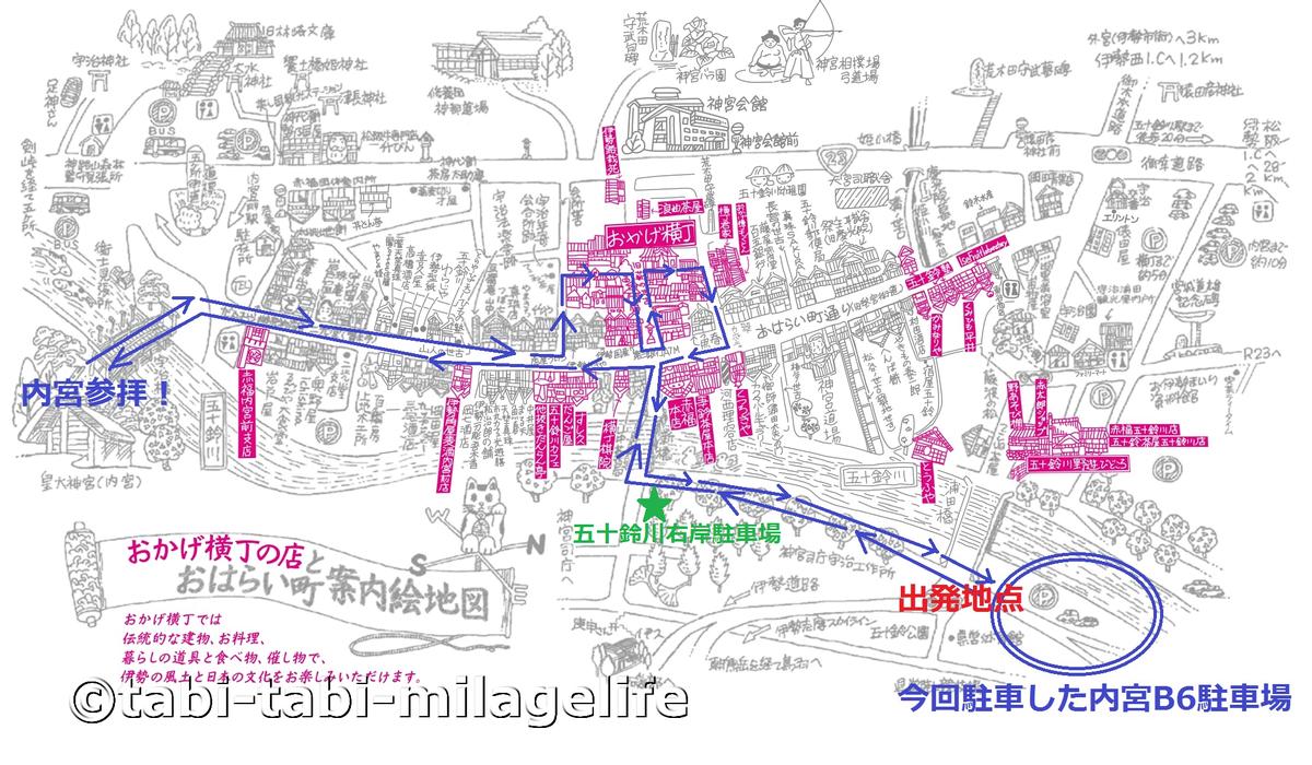 f:id:Hayato_Ryoko:20191002180351p:plain