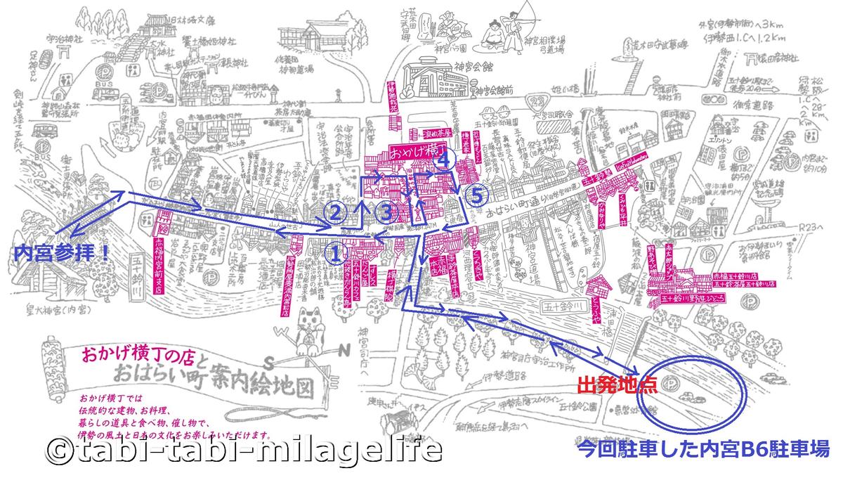 f:id:Hayato_Ryoko:20191002182124p:plain