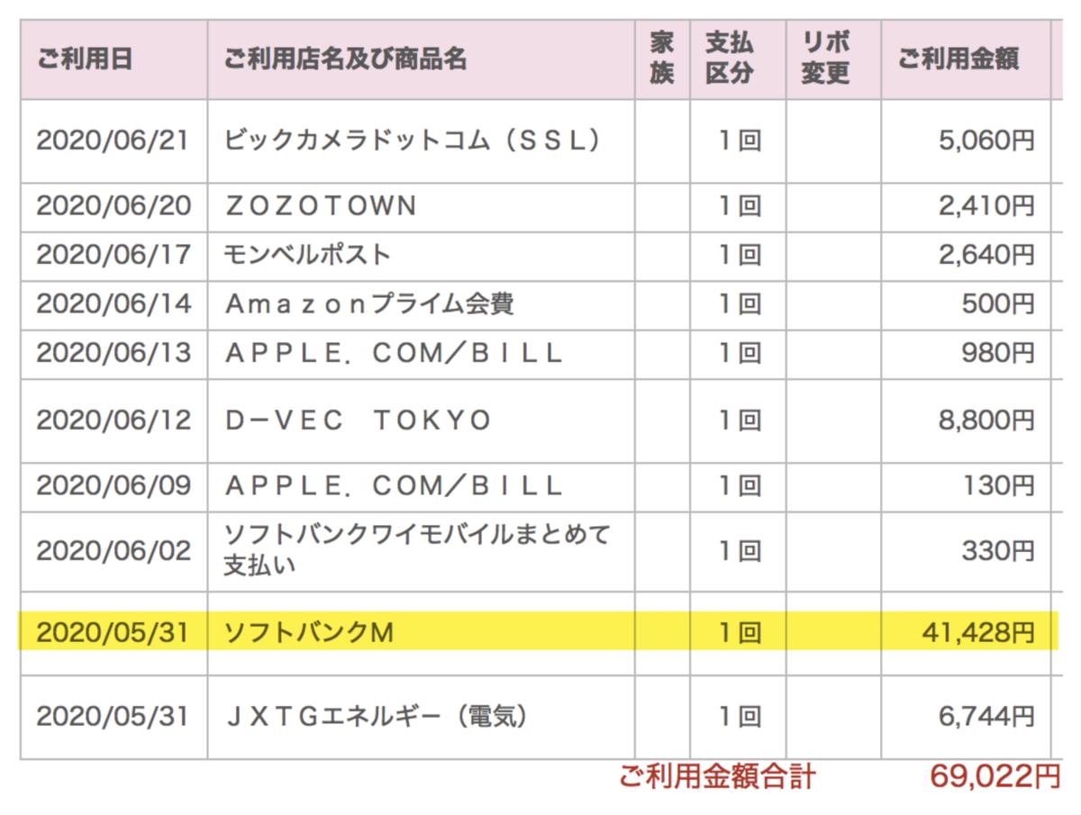 円 bill 980 Apple com