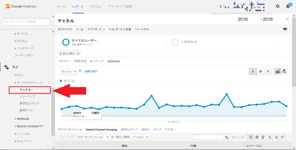 Google Analyticsチャネル別画面を選択
