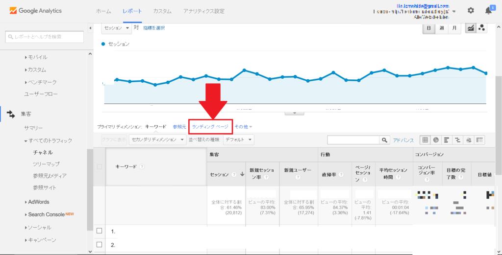 Google Analytics流入ページのランキング画面を選択