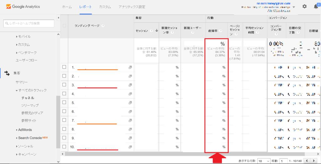 Google Analytics流入ページ別のユーザー行動に関する情報