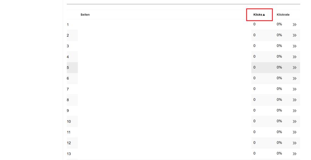 クリック数が少ない順にページを表示