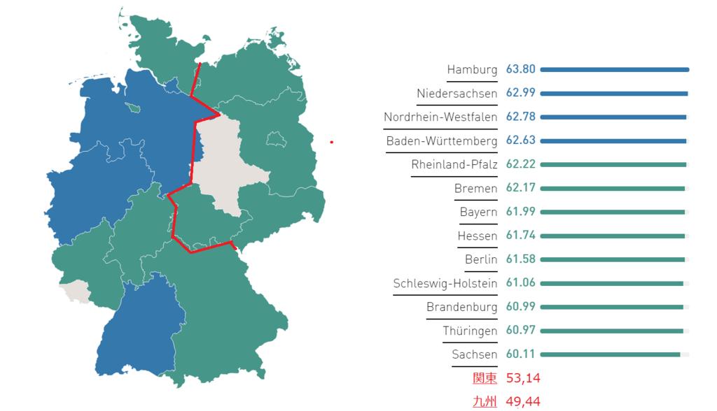 ドイツ国内の英語格差