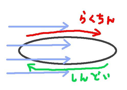 f:id:Hibitoritomenonaikoto:20170929234926j:plain