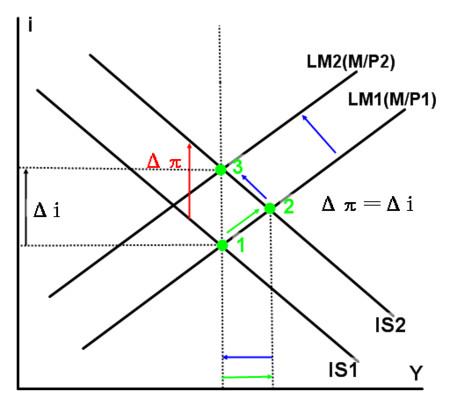 f:id:Hicksian:20121225080745j:image:w360