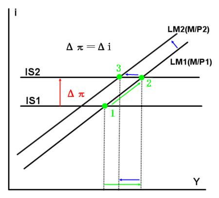 f:id:Hicksian:20121225152531j:image:w360