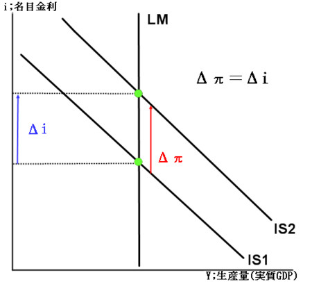f:id:Hicksian:20121225193400j:image:w360