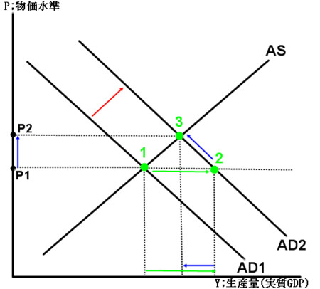 f:id:Hicksian:20121225193824j:image:w360