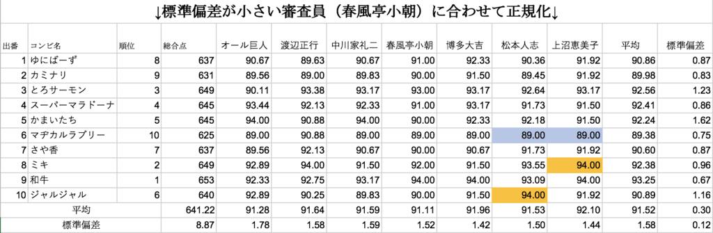 f:id:Hidaka_ma:20171205194709p:plain