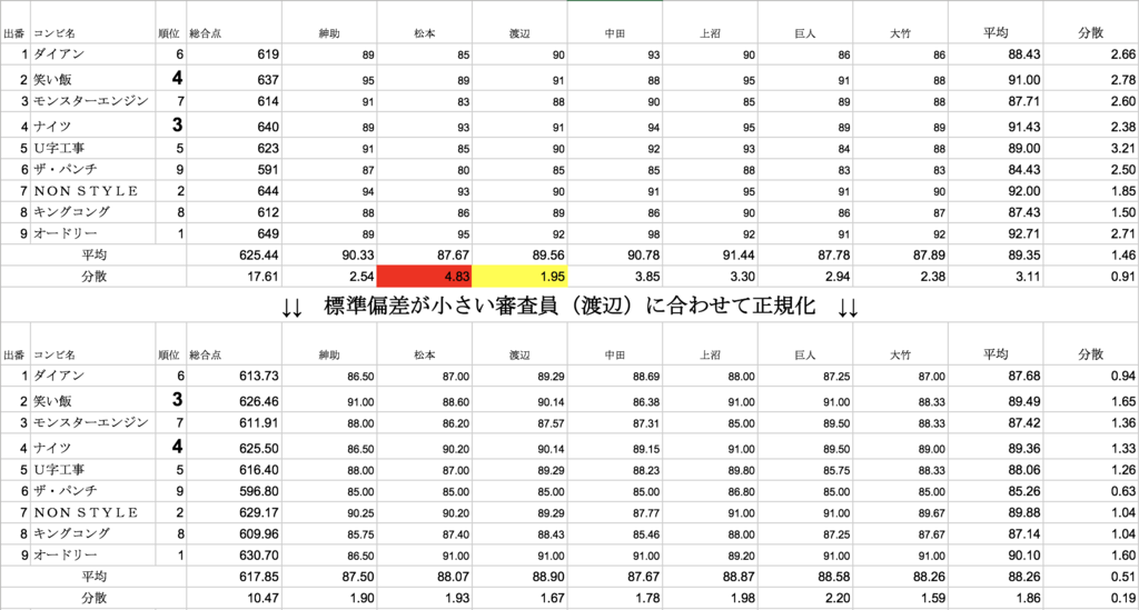 f:id:Hidaka_ma:20171205200115p:plain