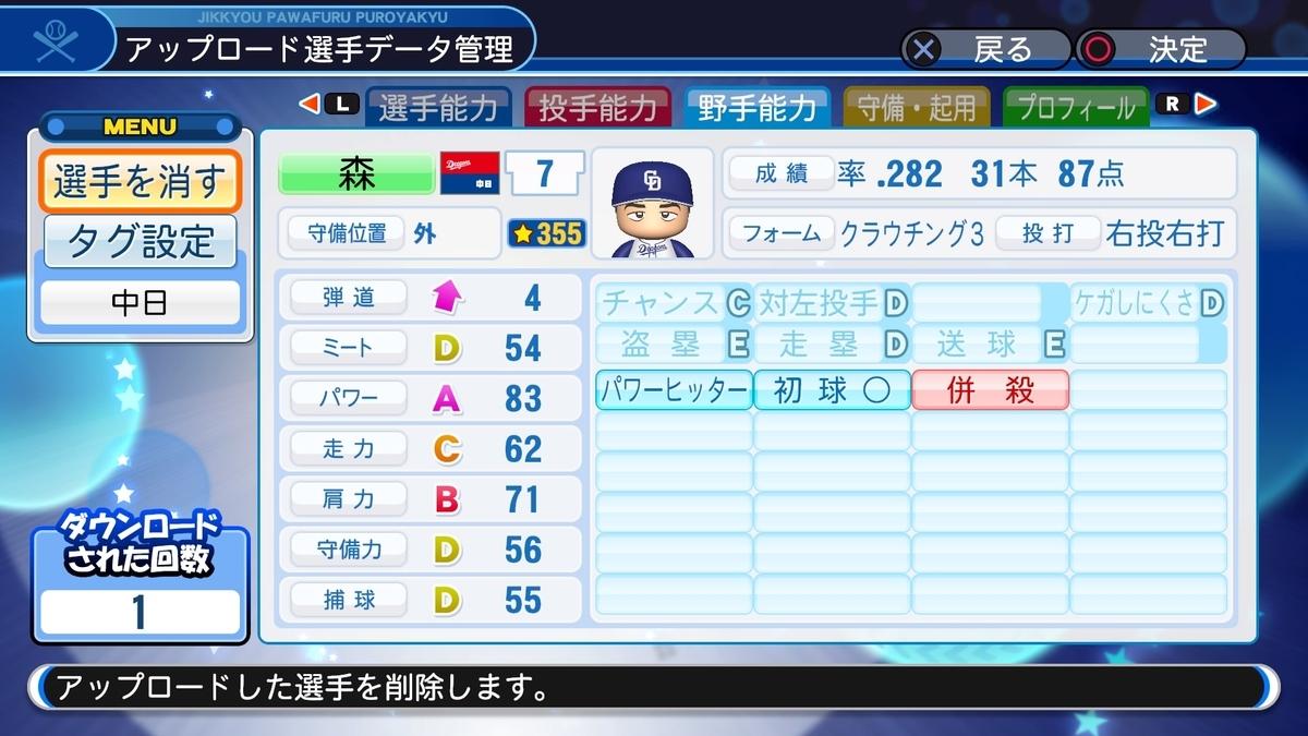 f:id:HigashiHS:20200103234437j:plain