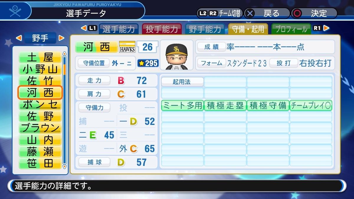 f:id:HigashiHS:20200125185843j:plain