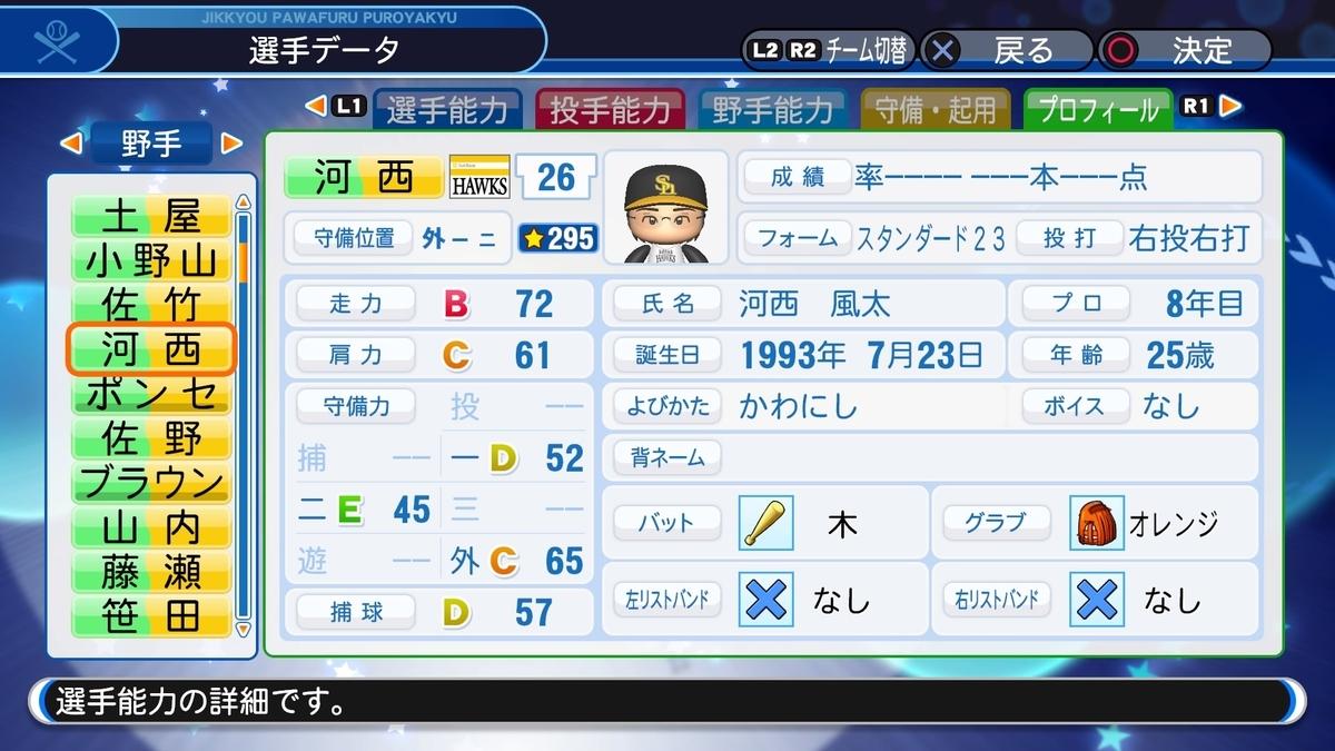 f:id:HigashiHS:20200125185847j:plain