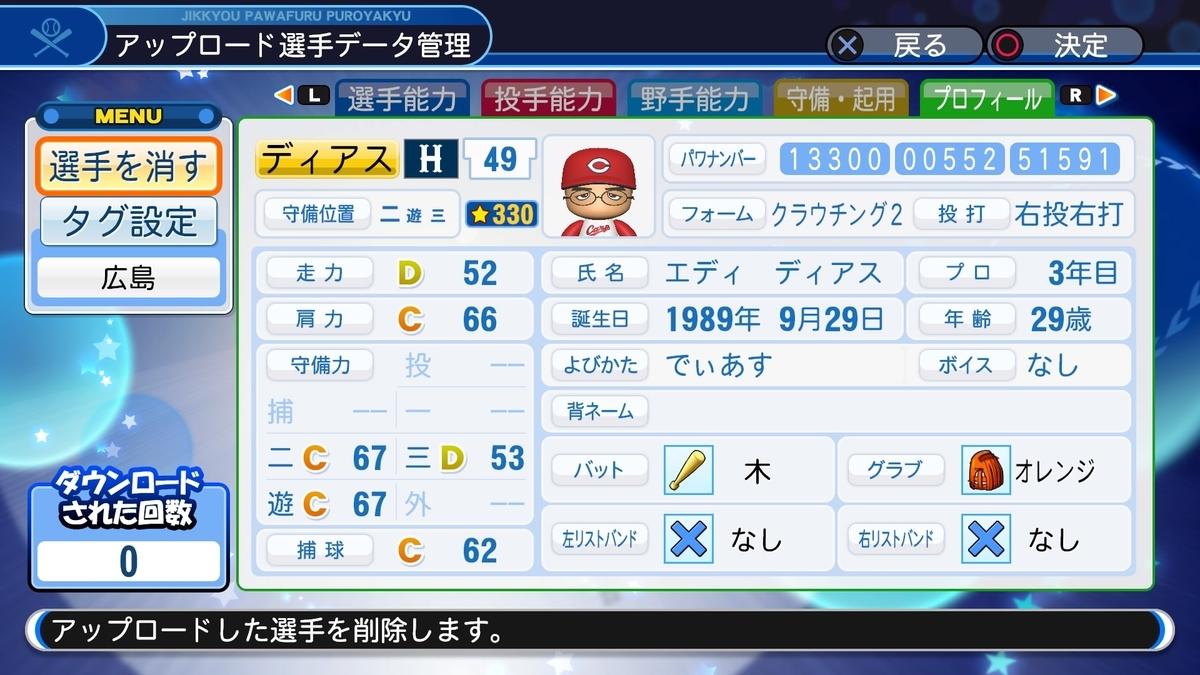 f:id:HigashiHS:20200506120238j:plain