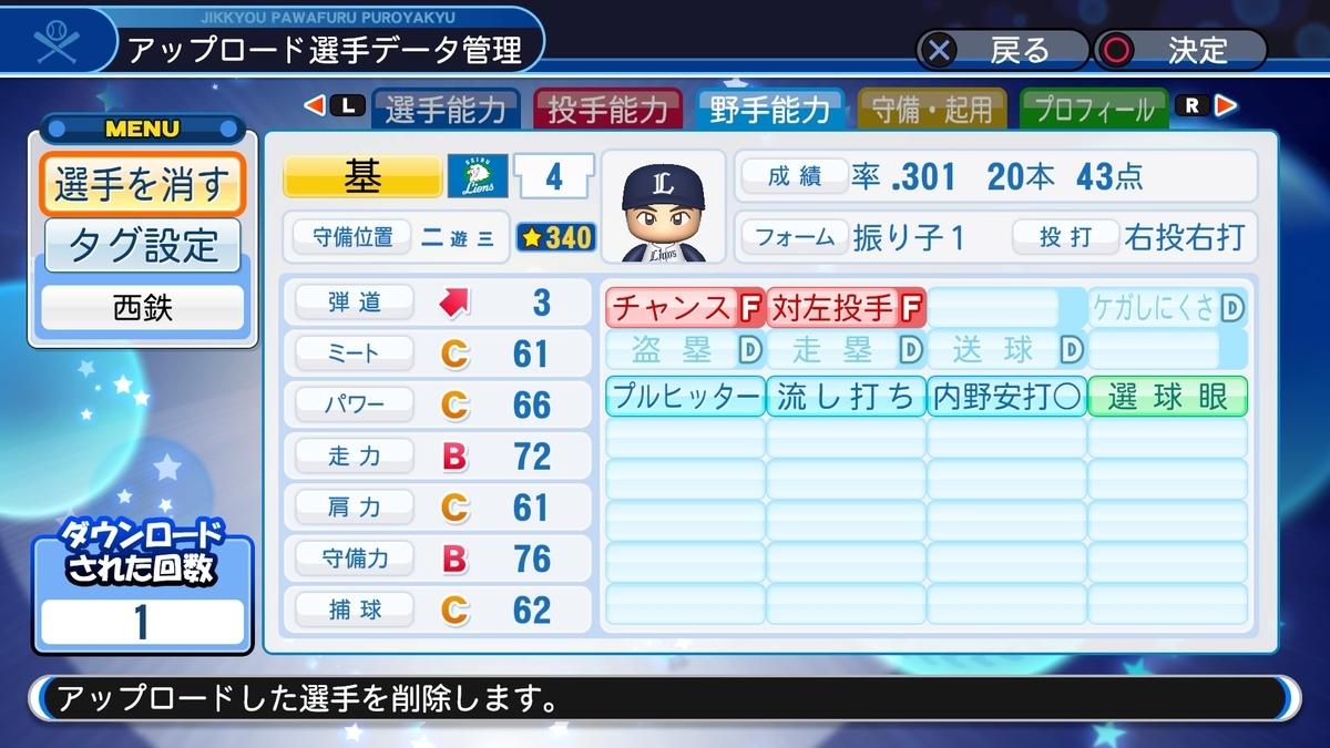 f:id:HigashiHS:20200506120246j:plain