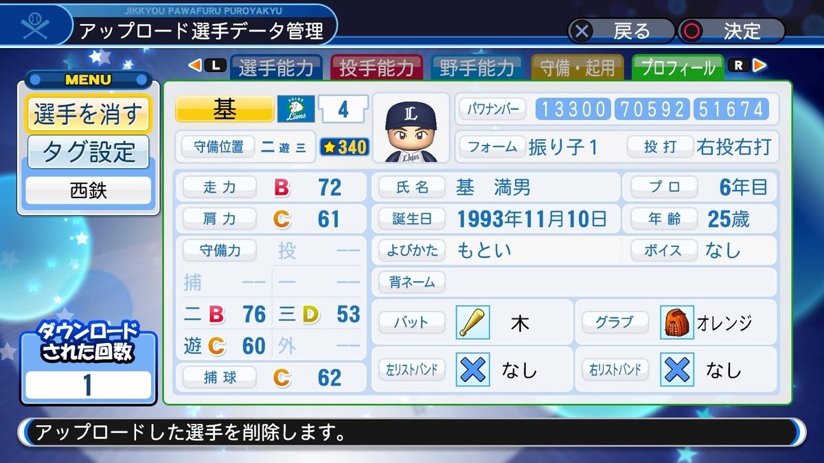f:id:HigashiHS:20200506120247j:plain