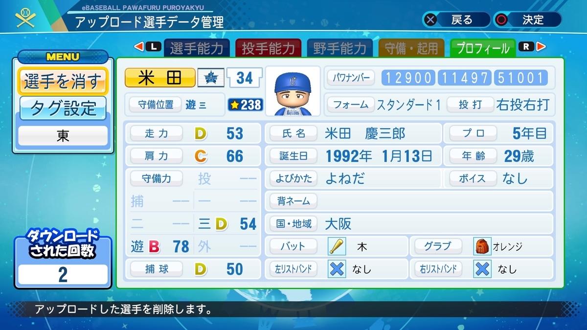 f:id:HigashiHS:20210430132015j:plain