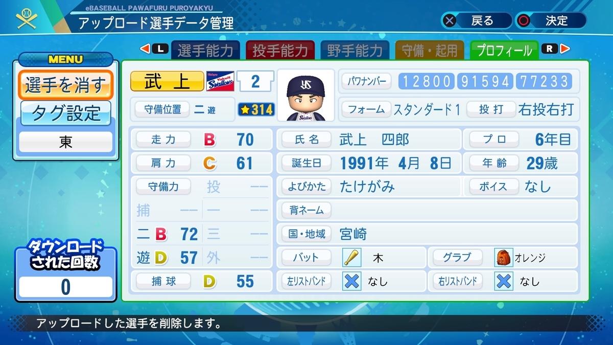 f:id:HigashiHS:20210430132130j:plain