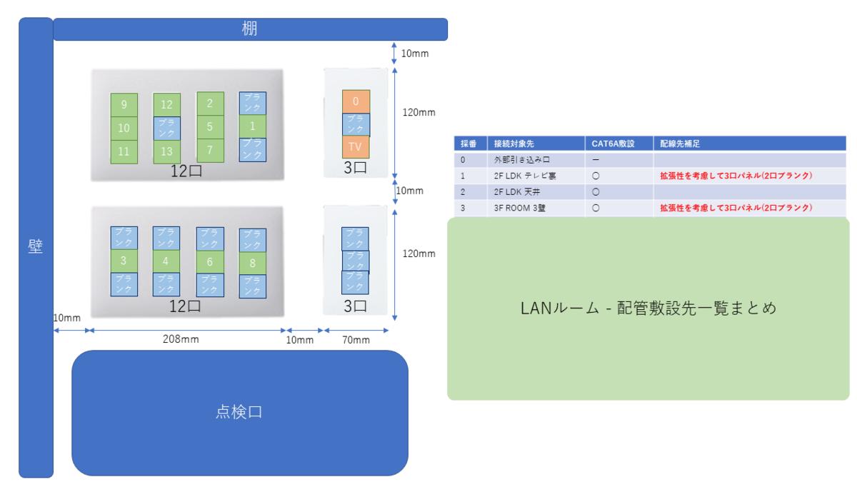 f:id:Hikari1019:20210829232038p:plain