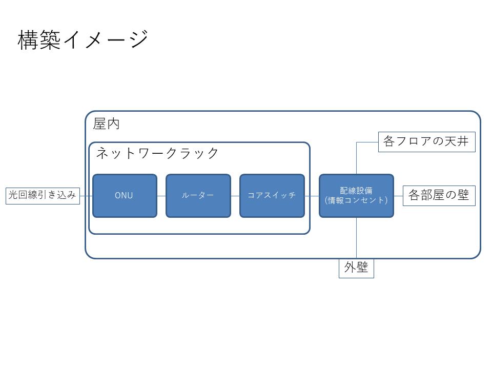f:id:Hikari1019:20210906135607p:plain