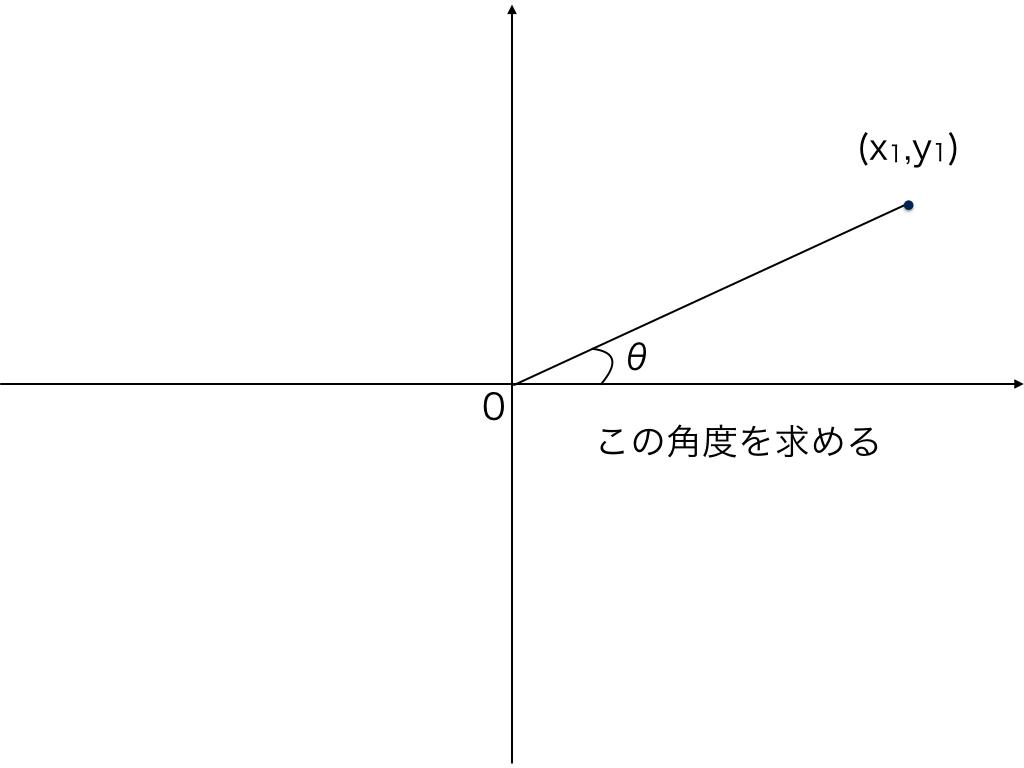 f:id:Hikari_22:20160222212220j:plain